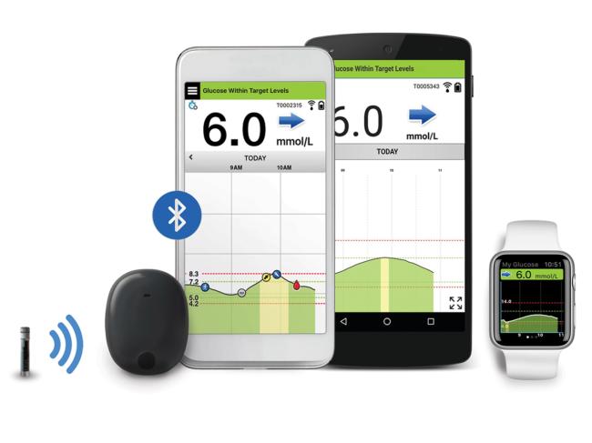 Eversense sensor and apps