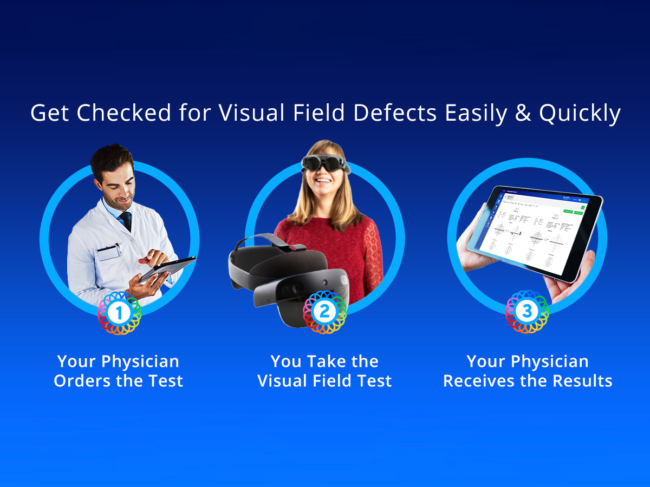 Three steps for getting checked for visual field defects with Heru