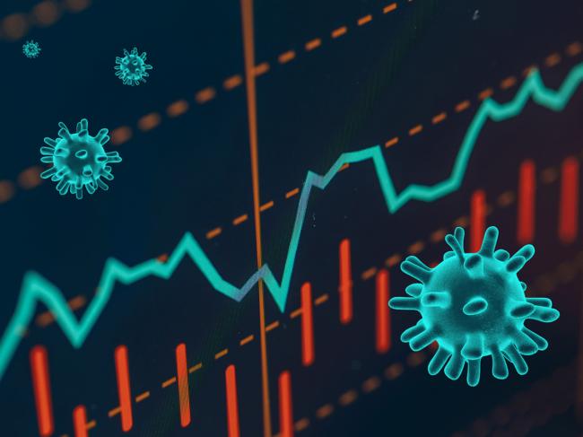 Coronavirus and stock charts