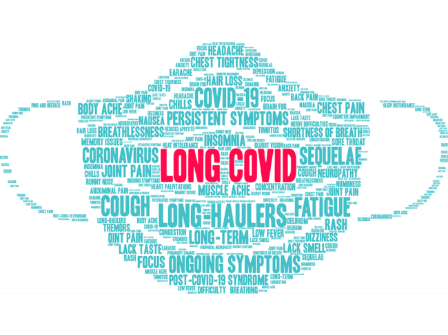Long COVID word cloud